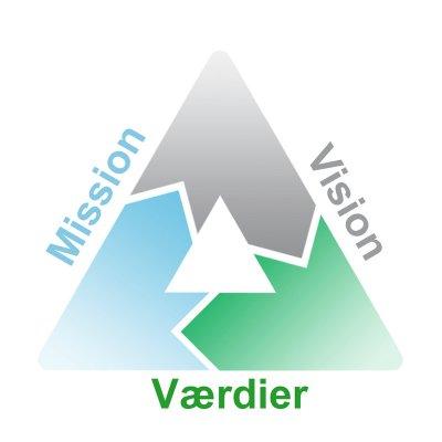 Mission - Vision - Værdier